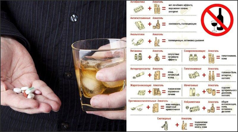 Можно ли при приеме антибиотиков пить алкоголь