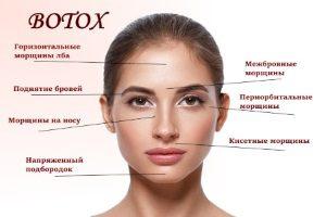 как работает ботулотоксин