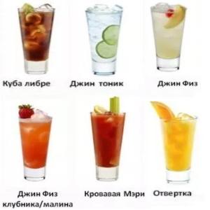 С водкой