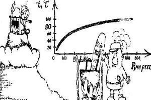 Температура кипения и атмосферное давление